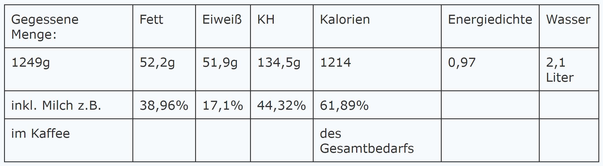 2019-02-27 Statistik.PNG