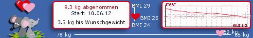 awww.abnehmen_aktuell.de_images_abnehmen_bilder_2012_06_abnehmen13201_1.png