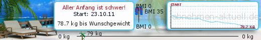 awww.abnehmen_aktuell.de_images_abnehmen_bilder_2013_08_abnehmen8609_1.png