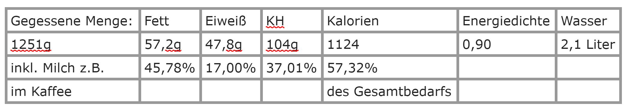 Statistik 2019-02-25.PNG