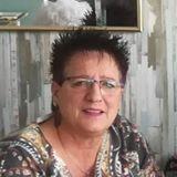 Brigitte2012